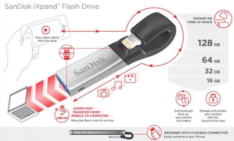 OTG iPhone dan iPad iXpand v2 Flash Drive Lightning OTG USB 3.0 for Iphone