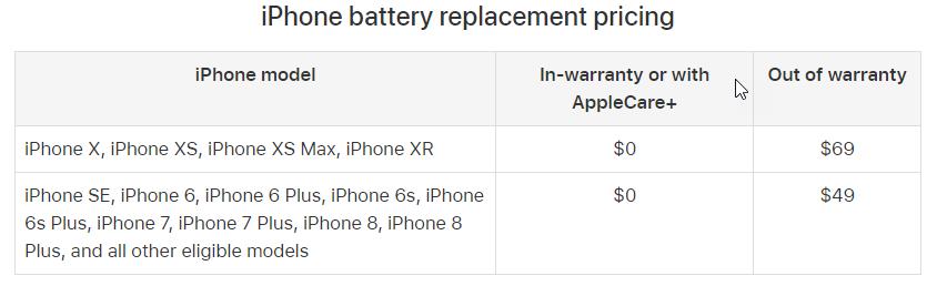 Beli Baterai iPhone Original