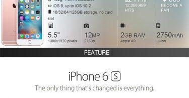 daftar ram iphone lengkap